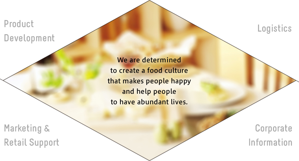 We are determined to create a food culture that makes people happy and help people to have abundant lives.