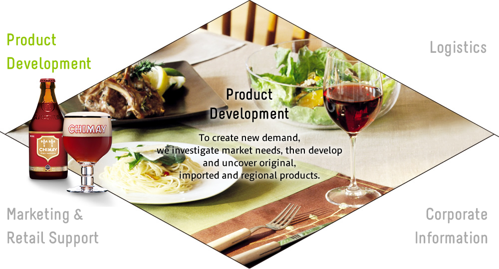 Product Development : To create new demand, we investigate market needs, then develop and uncover original, imported and regional products.