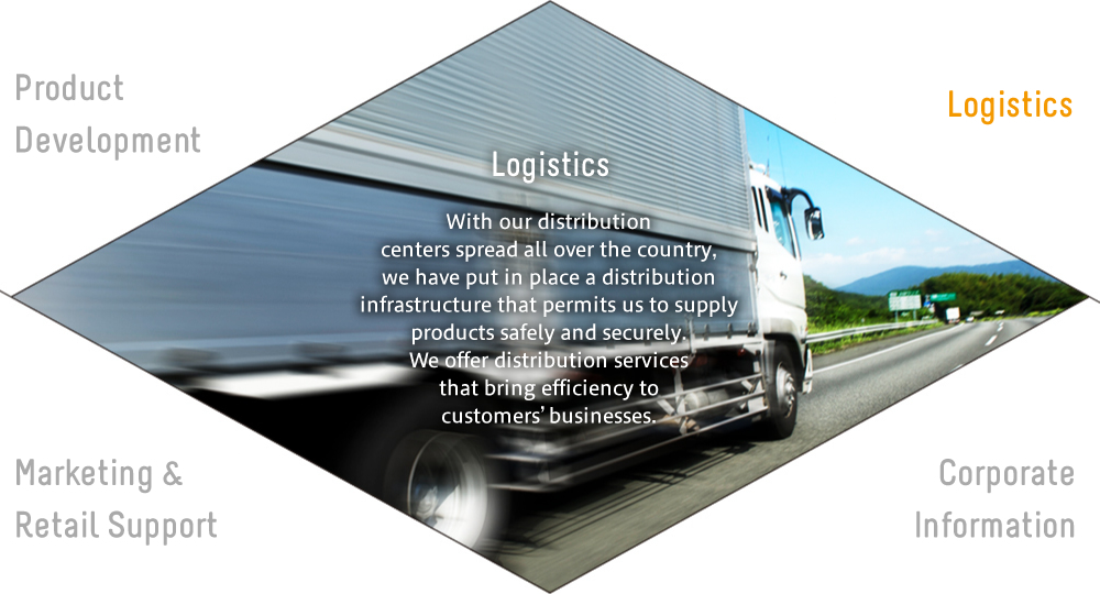 Logistics : With our distribution centers spread all over the country, we have put in place a distribution infrastructure that permits us to supply products safely and securely. We offer distribution services that bring efficiency to customers' businesses.